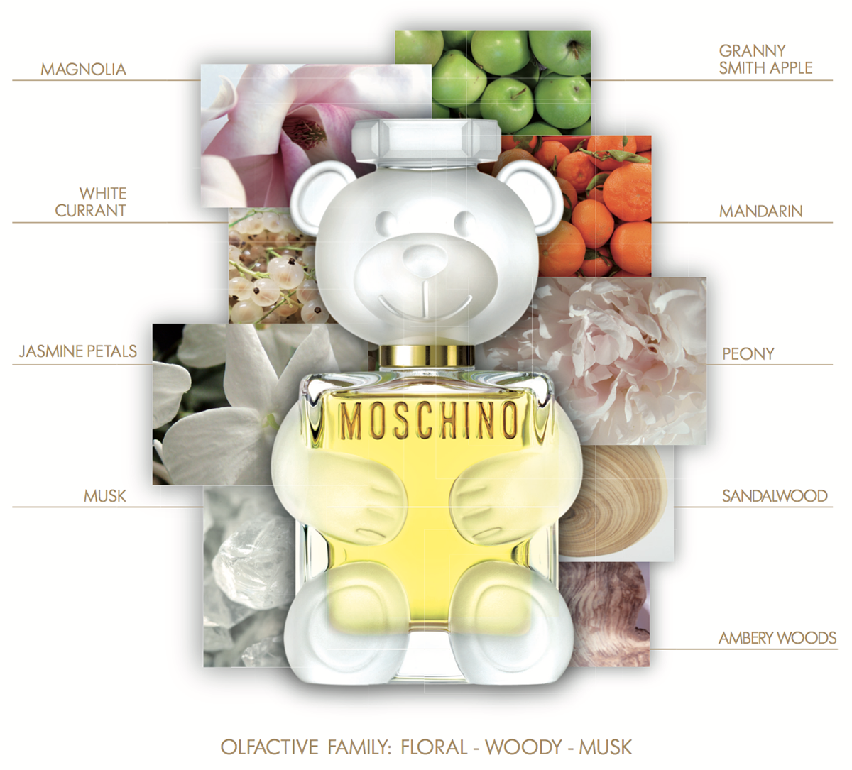 Nước Hoa Moschino Toy 2 EDP 100ml ( Tester )